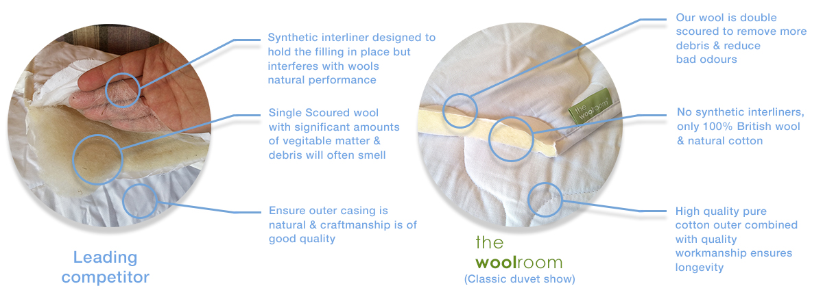 WOOLROOM Natural British Wool filled