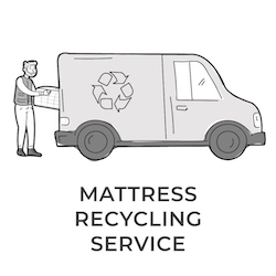 Recycle Service for Beds and Mattresses